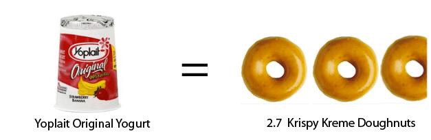 donut_yogurt