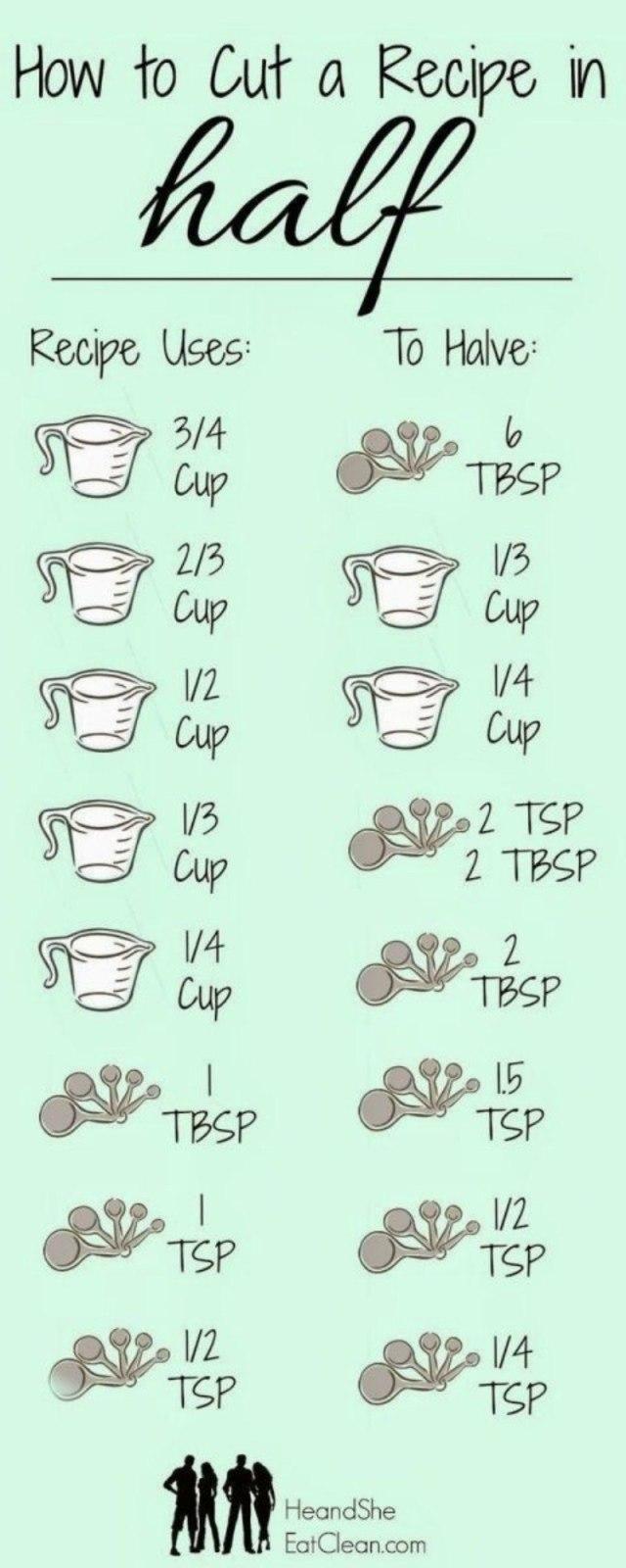 Half Recipe Chart