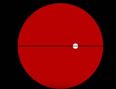 Optical illusion using a rolling motion circle.