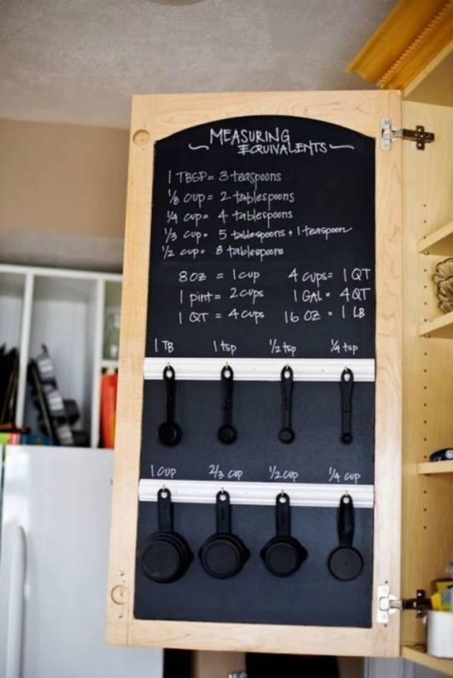 cabinet chalkboard