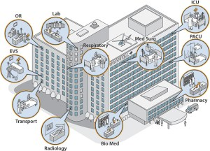 hospital_diagram_ic
