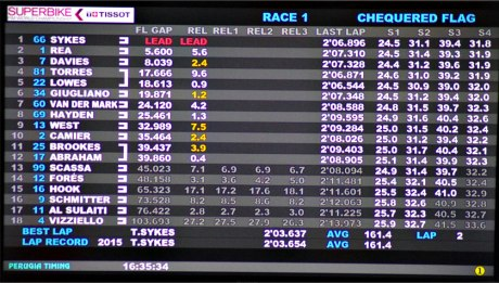race1-result