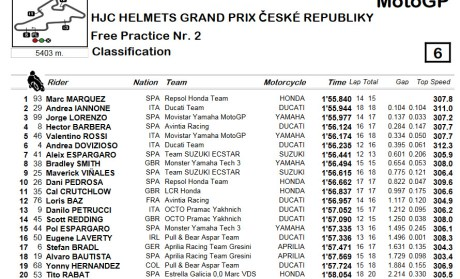 FP2-res