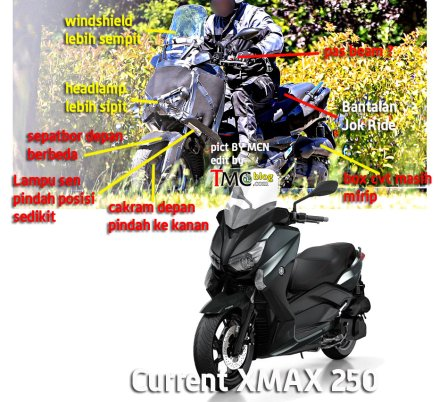 XMAX250-2017-difference