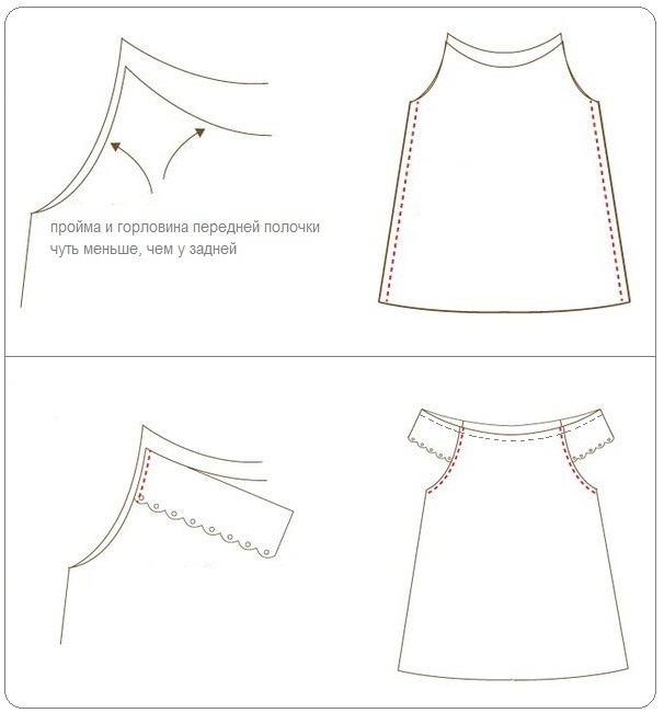Как сшить летнее платье с воланами