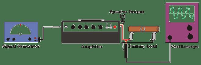 oscilloscope_setup