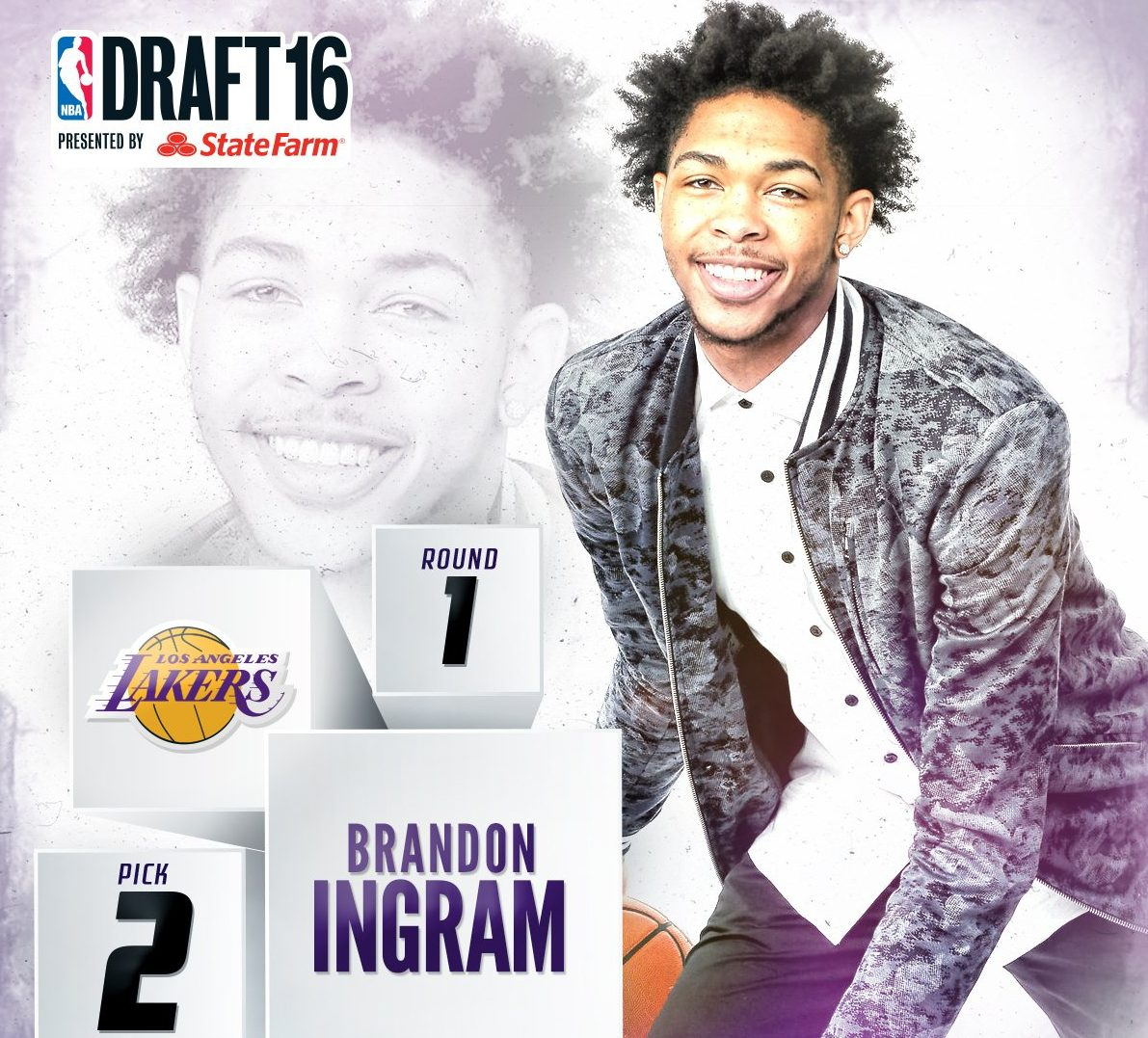 Potential Not T10B: Brandon Ingram (2016 NBA Draft)
