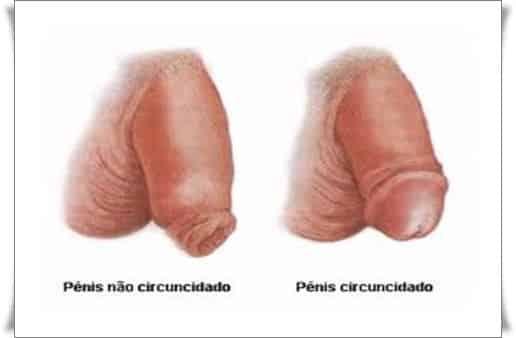 Como aumentar o tamanho do membro na masturbação