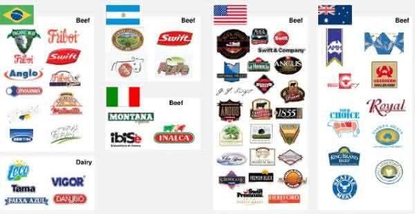 jbs entre as maiores empresas de produtos de consumo do mundo