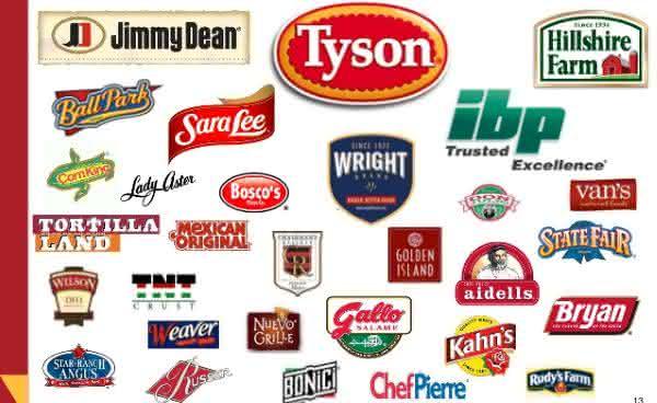 tyson foods entre as maiores empresas de produtos de consumo do mundo