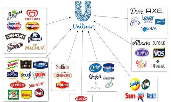 unilever entre as maiores empresas de produtos de consumo do mundo
