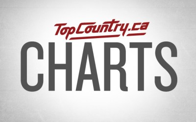 top country radio and sales charts