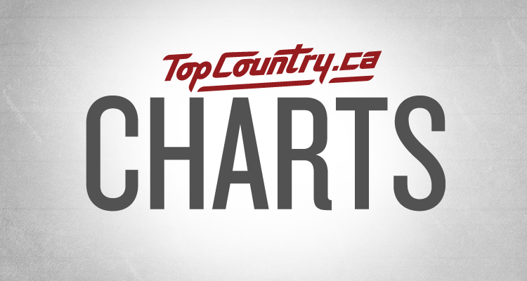 top country charts - radio and sales charts