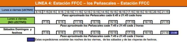 Nuevos horarios Línea 4 Transporte Urbano de Torrelodones