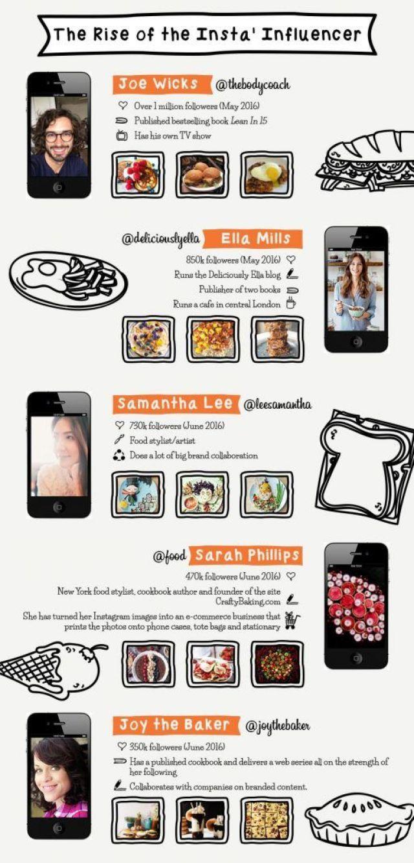World-Instagram-Food_03