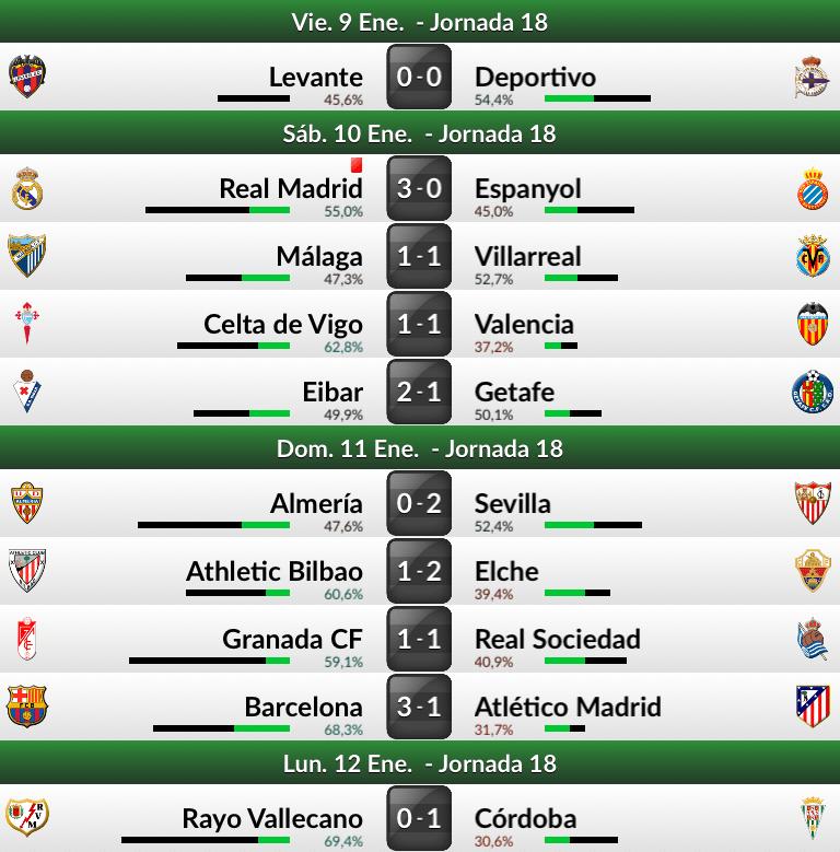 image of Calendario Liga Italiana 2017 2