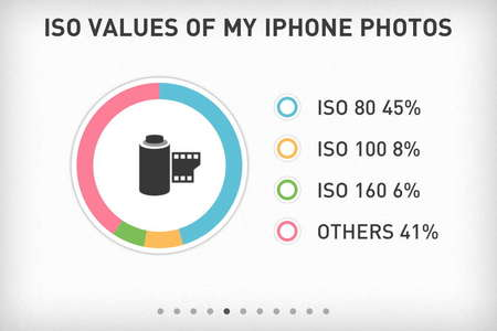 app_photo_photo_stats_4.jpg