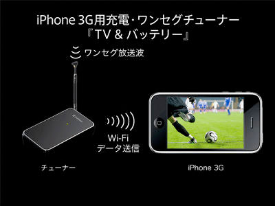 iphone_onseg_2.jpg