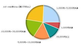 poll_8_circle.JPG