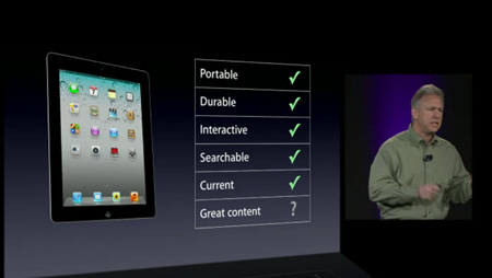 apple_educational_event_2012_jan_2.jpg