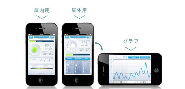 netatmo_weather_station_iphone_2