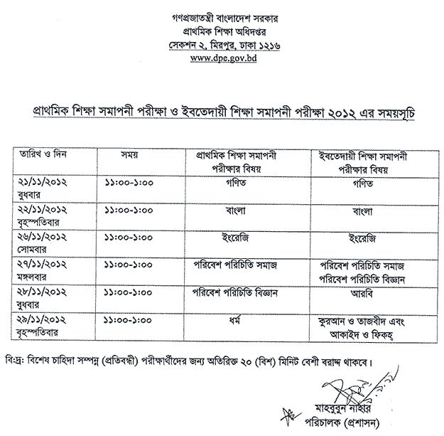 Routine of Primary Samaponi exam 2012