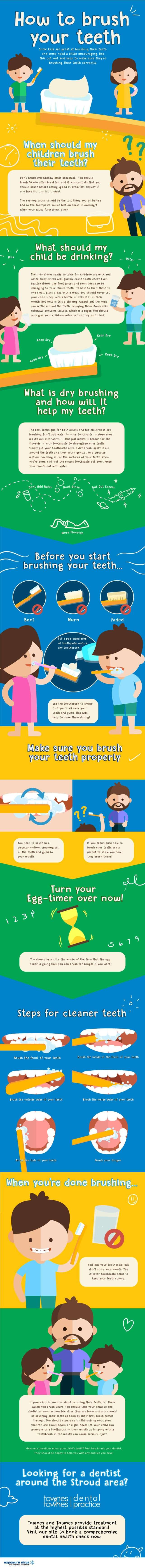 How To Brush Your Teeth – A Guide for Parents and Children Infographic