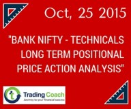 Bank Nifty price action analysis