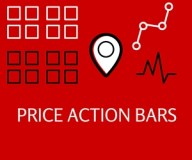 Price action bars