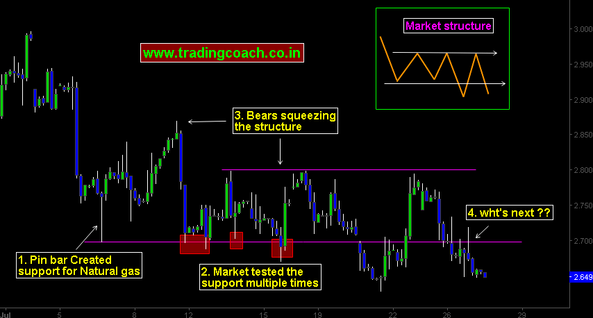 International Oil & Gas Supply, Trading & Pricing Training ...