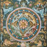 Conch Shakyamuni Thangka Painting