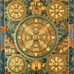 Five Dhyani Buddhas Thanka Painting