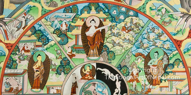 Wheel of Life Thangka