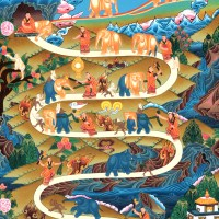Shamatha Tibetan Buddhist Practice