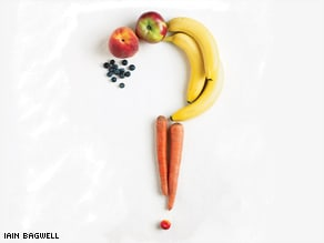 nutrition-question-mark
