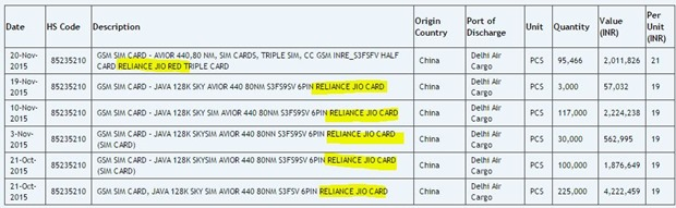 Reliance-Jio-GSM-Card-import.jpg?resize=