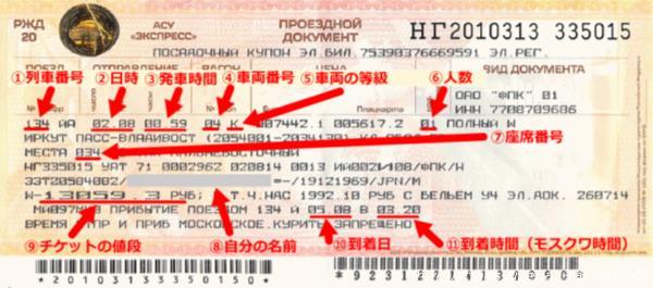 ロシア鉄道公式ページのオンラインチケット購入ページ(英語版)キャプチャ画像