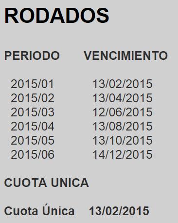 vencimiento-impuesto-automotor-municipalidad-cordoba-2015