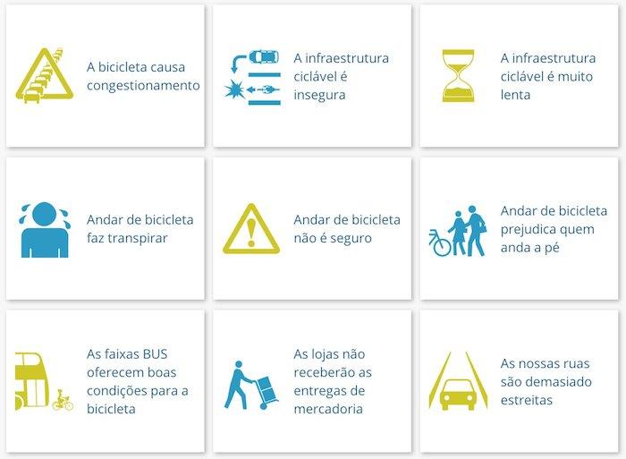 Falácias sobre o uso da bicicleta