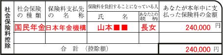H27マルホ_社保01