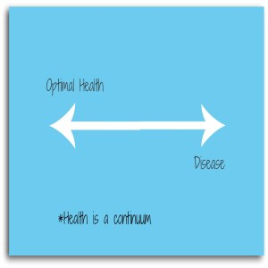 health is a continuum