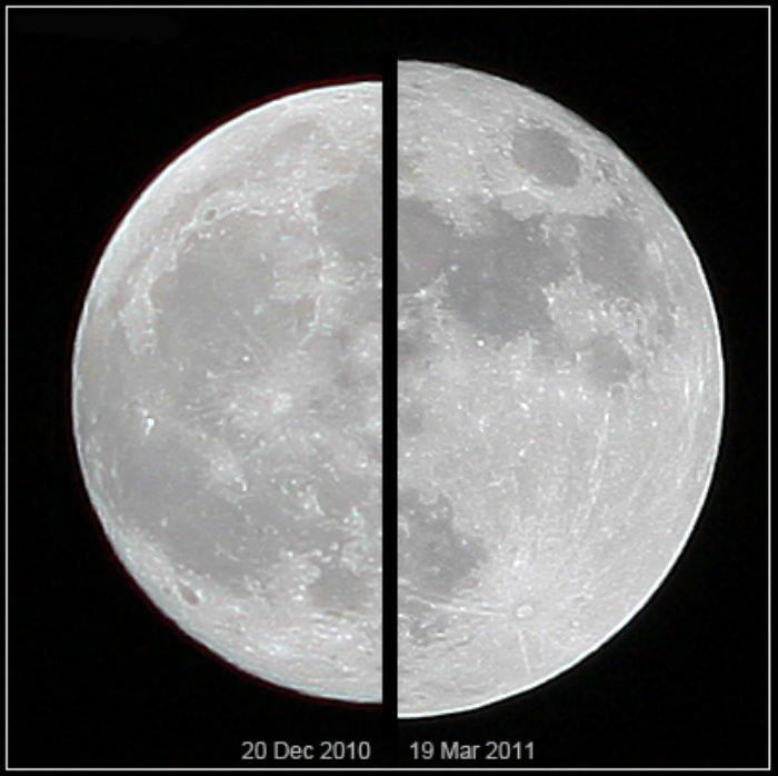 super lune comparaison taille