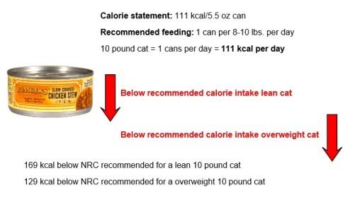 Evangers Chicken Stew catfood