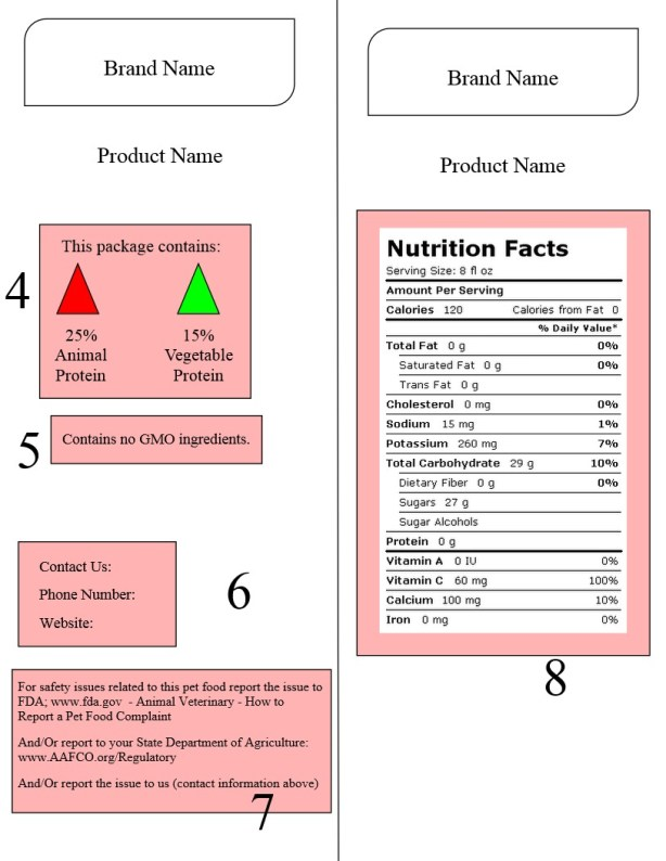 example-label-sides