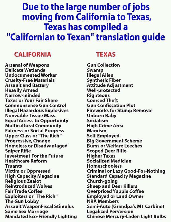 Moving From California To Texas?