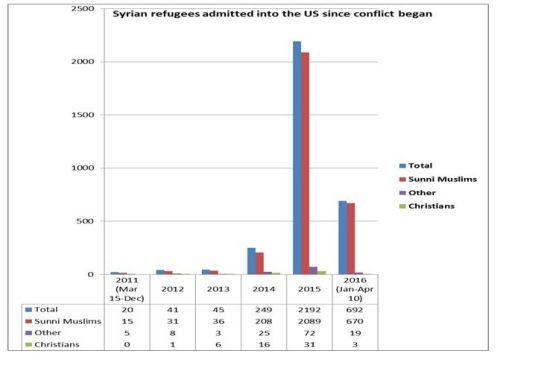 refugees-fiscal_1