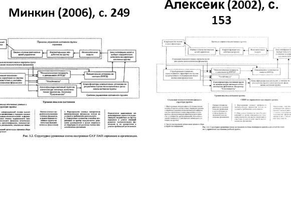 Сравнение диссертаций Минкина и Алексеика. Слайд 18