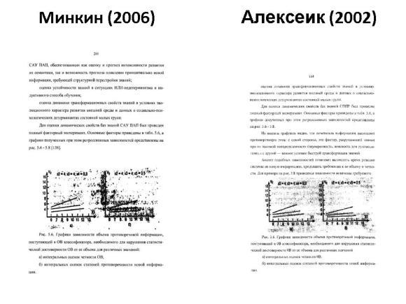 Сравнение диссертаций Минкина и Алексеика. Слайд 22