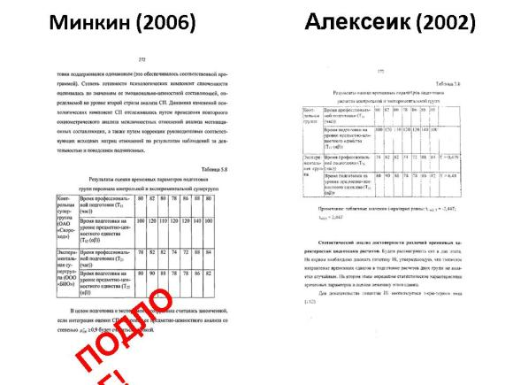 Сравнение диссертаций Минкина и Алексеика. Слайд 26