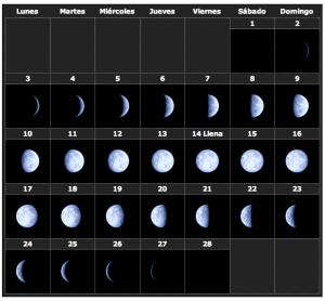 Caja lunar la luna y sus fases t me aprendes for En que fase de luna estamos hoy